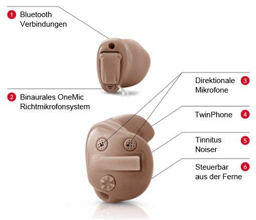 Siemens Primax IdO-Hörgeräte